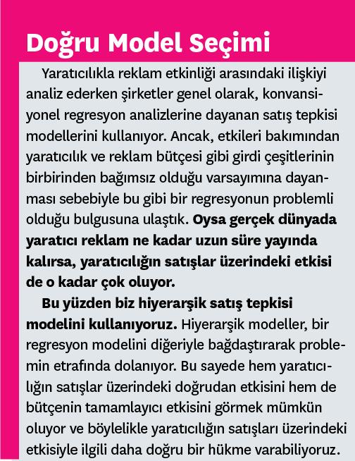 dogru-model-secimi